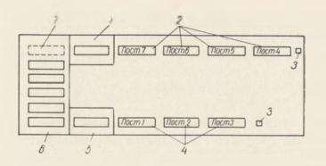 Схема кольцевой конвейерной технологии - stroyone.com