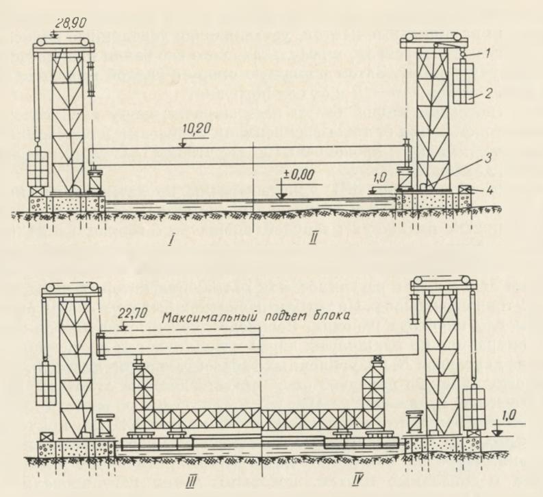 Схема погрузки балки пролетного строения фермоподъемником - stroyone.com