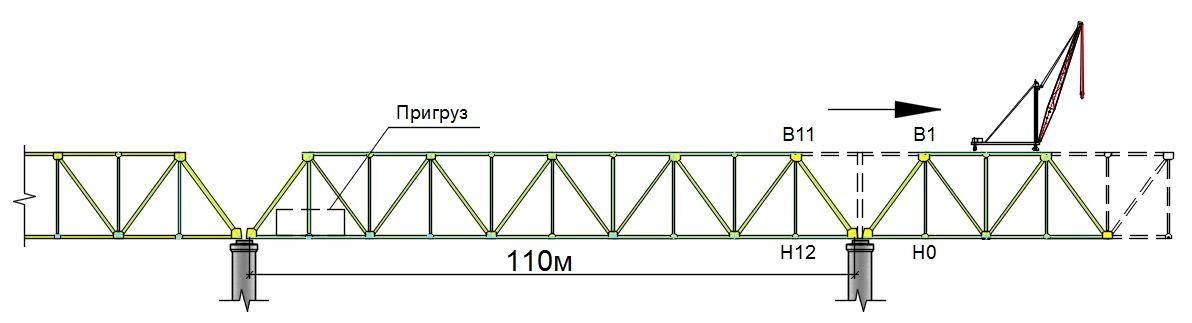 Схема навесного монтажа от опоры к опоре - stroyone.com