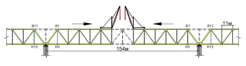 Схема навесного монтажа от опор к середине пролета - stroyone.com