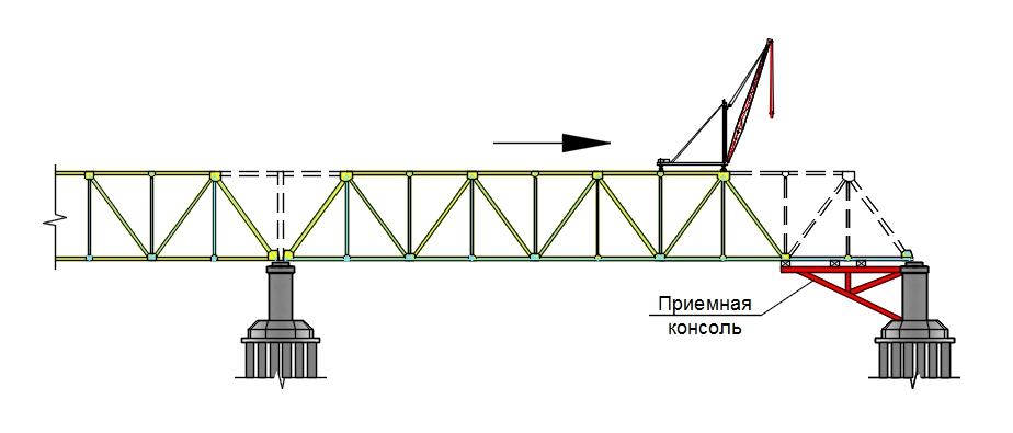 Приемная консоль при навесном монтаже - stroyone.com