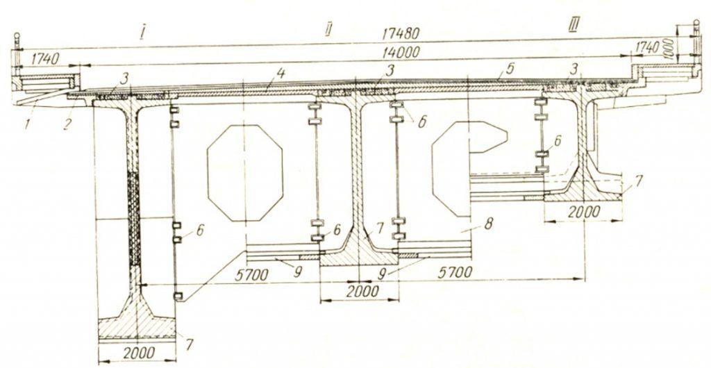 Поперечное сечение рамно-консольного пролетного строения моста - stroyone.com
