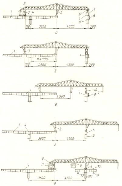 Последовательность навесного монтажа шлюзовым краном - stroyone.com