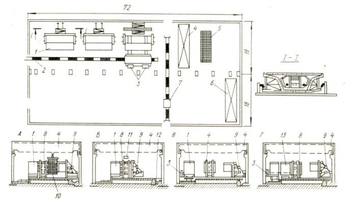 Схема изготовления блоков по технологии Киевского мостостроя - stroyone.com