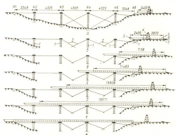 Схема конвейерно-тыловой сборки и продольной надвижки - stroyone.com