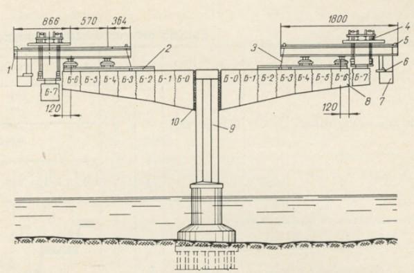 Схема монтажа блоков консолей кран-тележками грузоподъемностью 80 т - stroyone.com