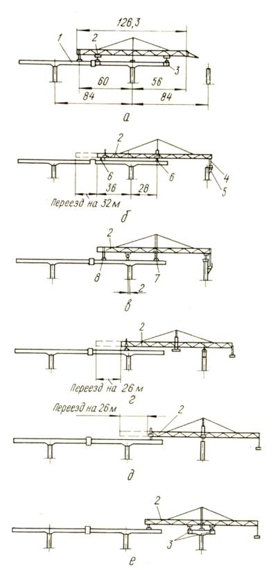 Схема монтажа пролетных строений моста краном - stroyone.com