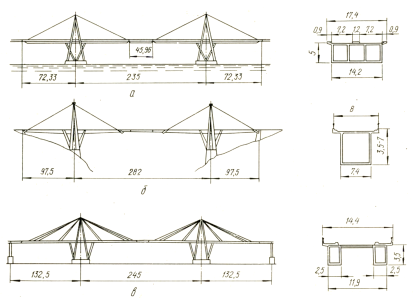 Примеры железобетонных вантовых мостов - stroyone.com