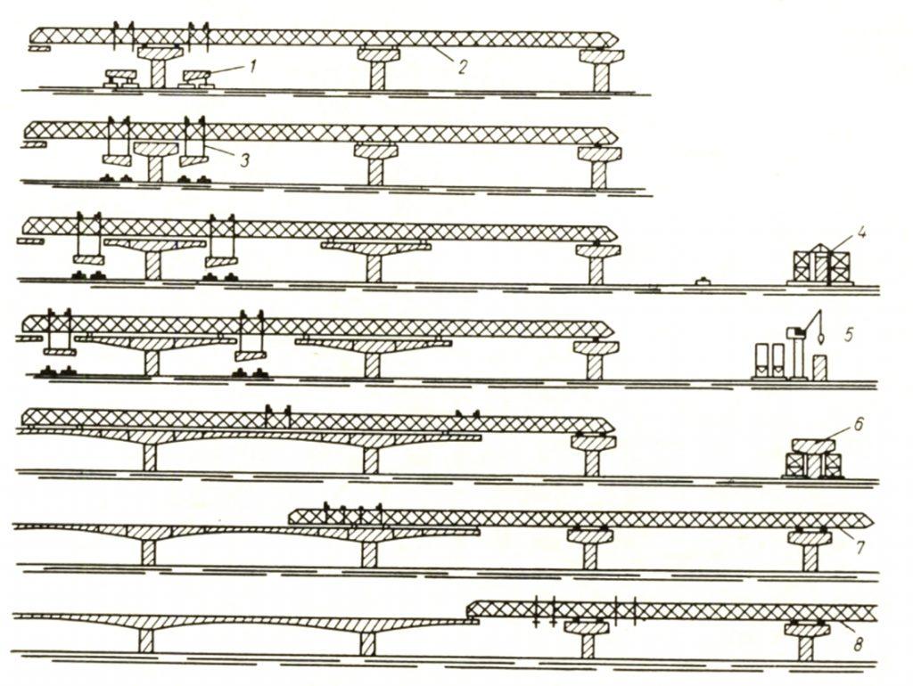 Схема навесного монтажа пролетных строений моста через р. Восточная Шельда - stroyone.com