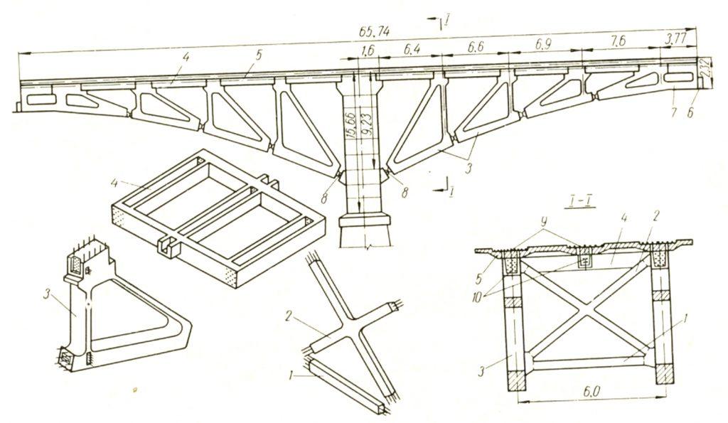 Схема сквозного ригеля - stroyone.com
