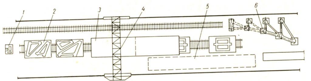 Схема изготовления элементов сквозных ферм - stroyone.com