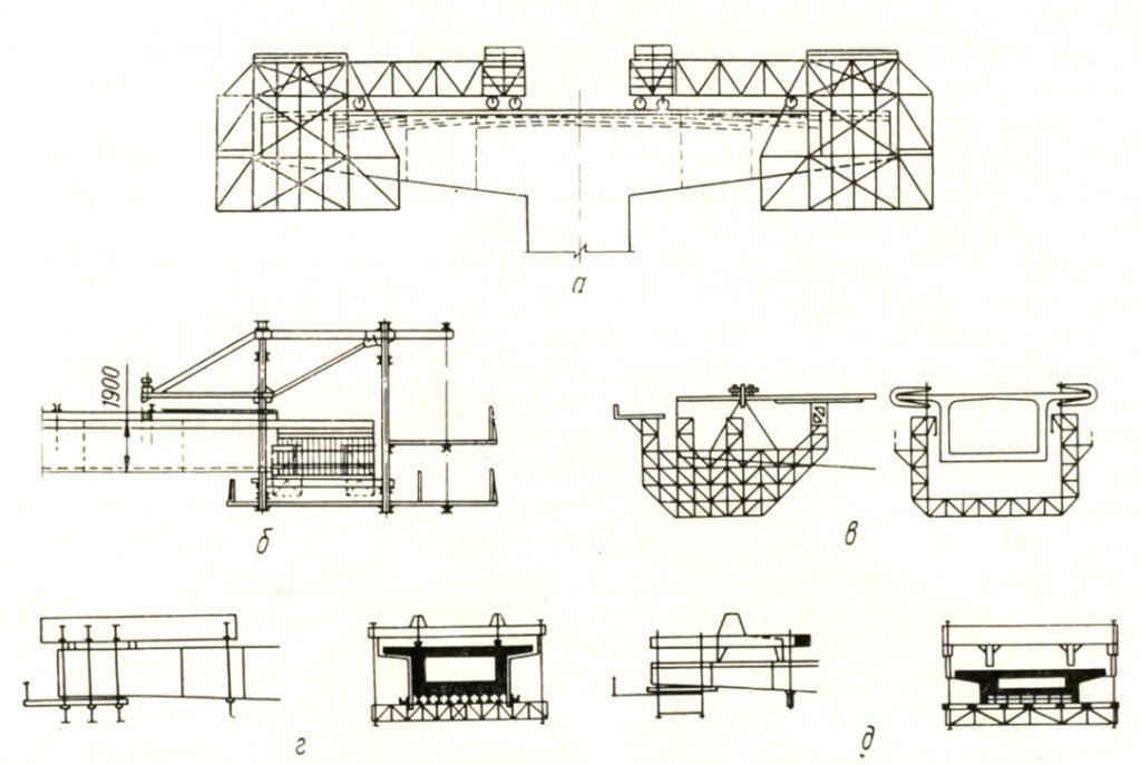 Схемы передвижных агрегатов для навесного бетонирования - stroyone.com