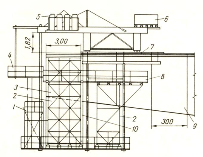 Схема передвижного агрегата для навесного бетонирования пролетных строений - stroyone.com