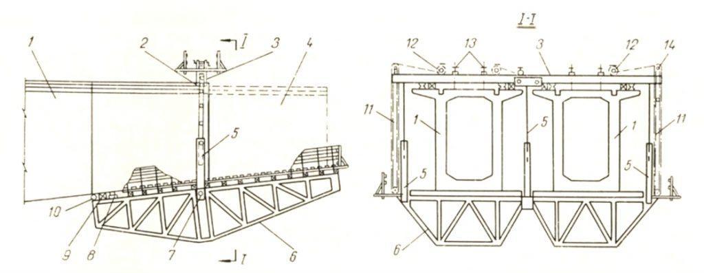 Схема агрегата для навесного бетонирования - stroyone.com