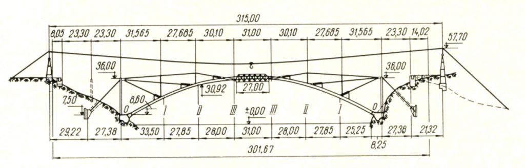 Схема навесного бетонирования арок Пашского моста - stroyone.com
