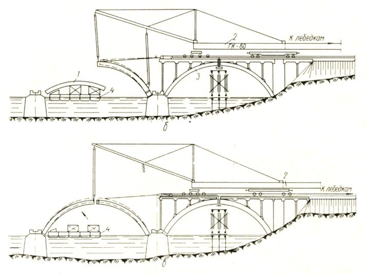 Монтаж арочных пролетных строений русловой части моста - stroyone.com