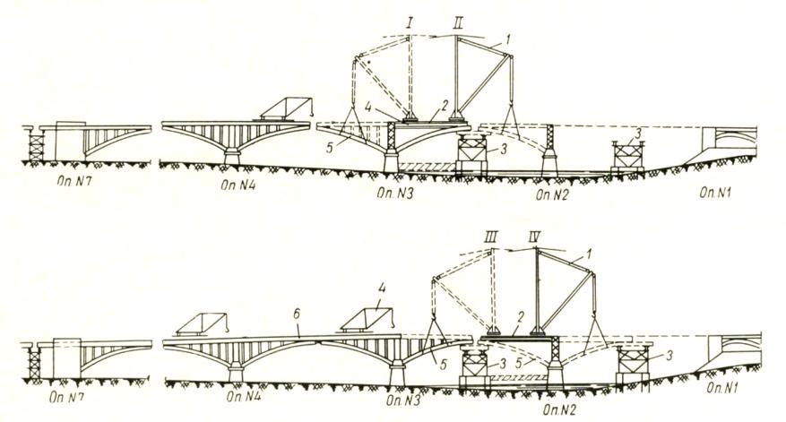 Схема монтажа арок и надарочного строения - stroyone.com
