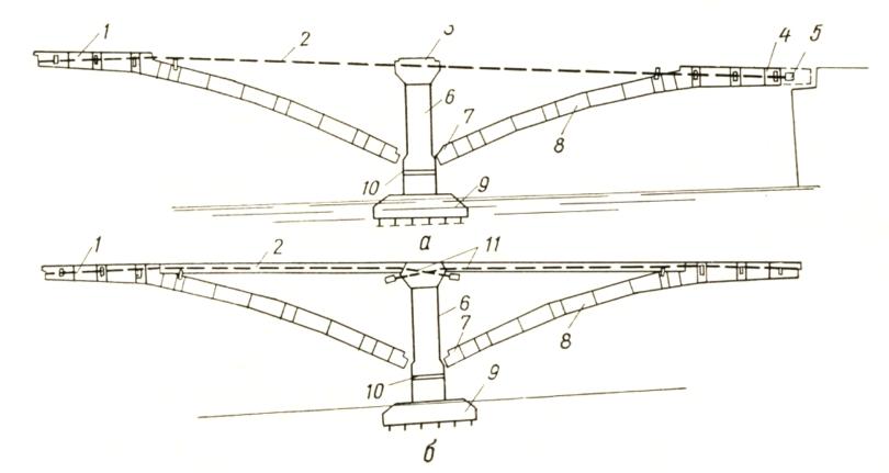 Схемы расположения высокопрочных канатов затяжки - stroyone.com