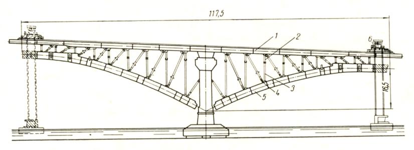 Схема монтажной фермы, создаваемой в процессе навесной сборки арки - stroyone.com
