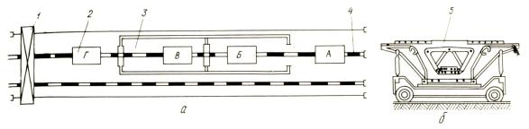 Технологическая линия изготовления блоков по поточно-агрегатной технологии - stroyone.com