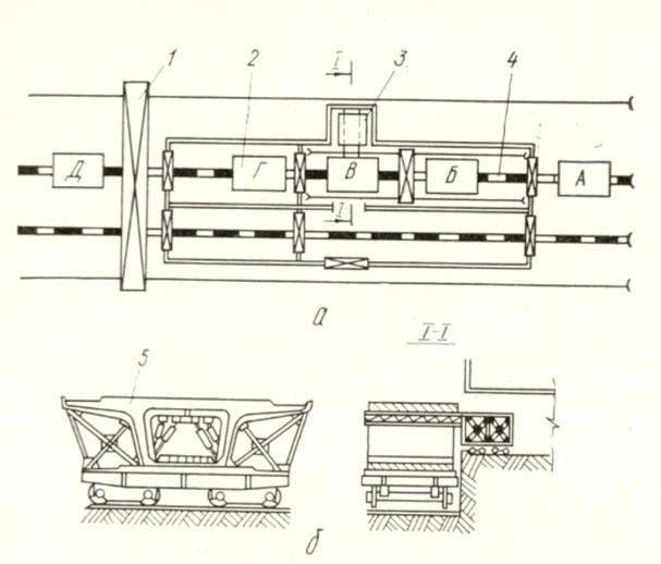 Технологическая линия изготовления блоков в передвижной опалубке - stroyone.com