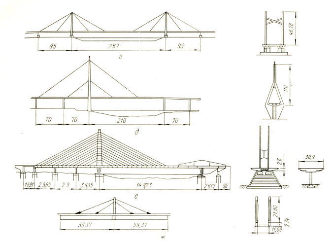 Вантовые железобетонные мосты и их примеры - stroyone.com