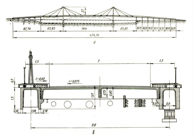 схема и поперечник вантового моста через Гавань - stroyone.com