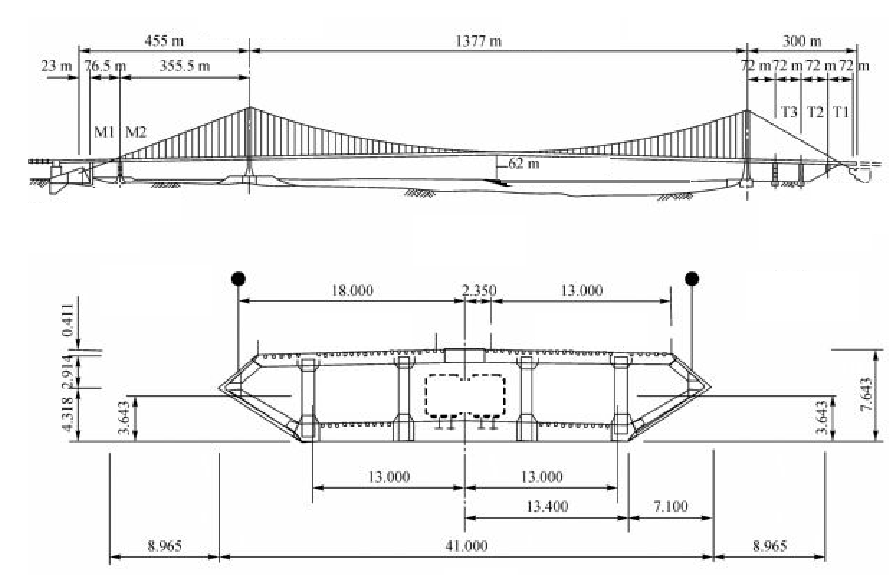 Висячий (подвесной) мост Tsing Ма bridge