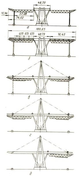 Последовательность бетонирования и раскружаливания пролетного строения - stroyone.com.png