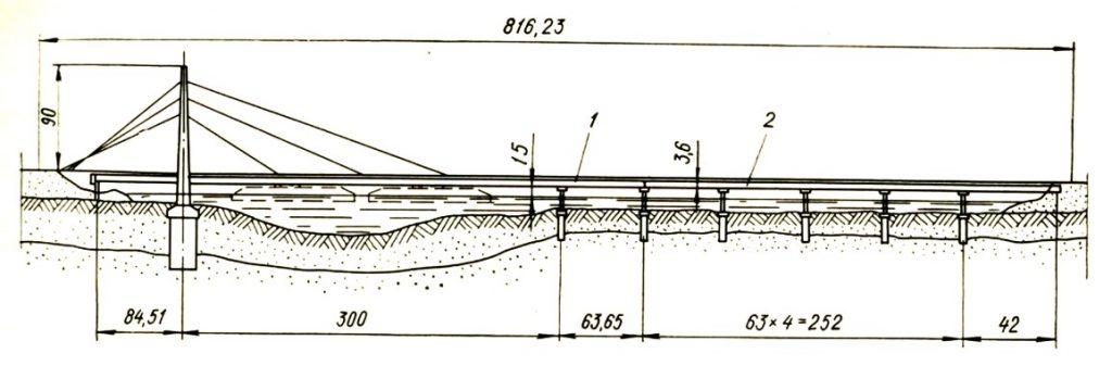 Схема Московского моста - stroyone.com
