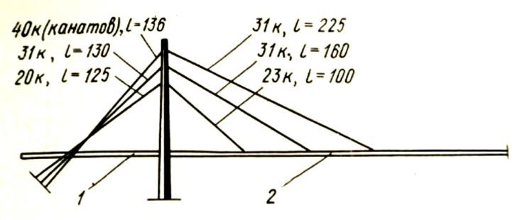 Схема вантов Московского моста - stroyone.com