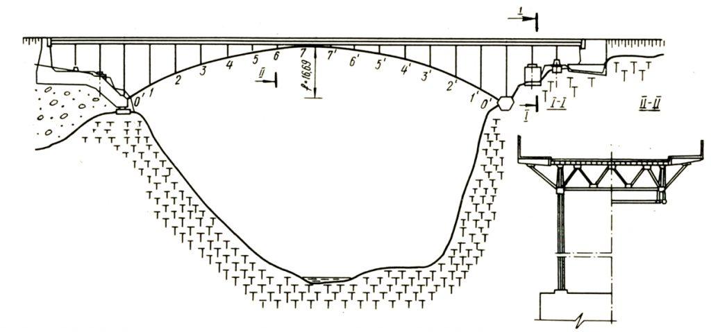 Схема моста через реку Арпа - stroyone.com.