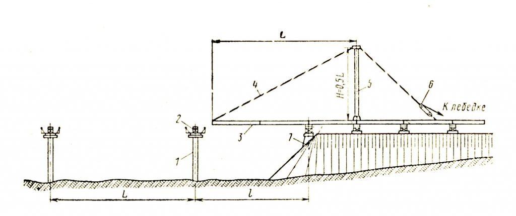 Продольная надвижка стального пролетного строения с использованием верхнего напряженного шпренгеля - stroyone.com