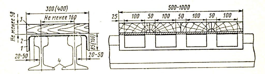Салазки с металлофторопластовой лентой