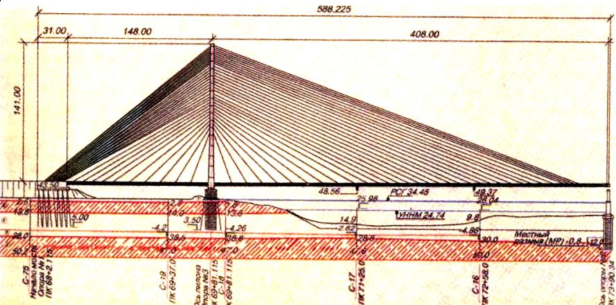 Схема вантового моста через р.Обь - stroyone.com
