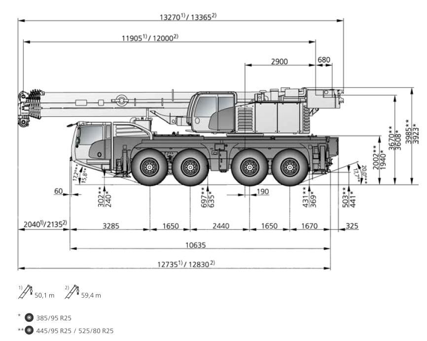 Габаритные размеры автокрана DEMAG AC 100-4 - stroyone.com