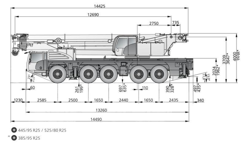 Габаритные размеры автокрана DEMAG AC 250-5 - stroyone.com