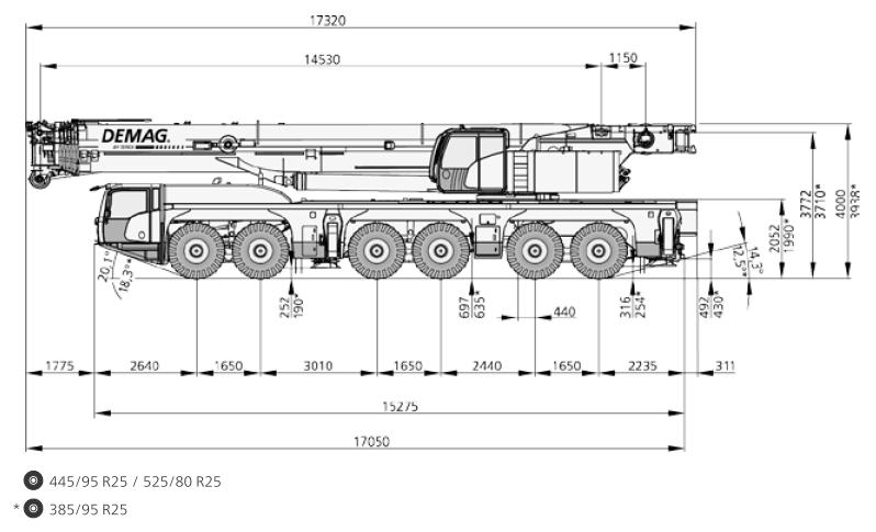 Габаритные размеры автокрана DEMAG AC 300-6 - stroyone.com