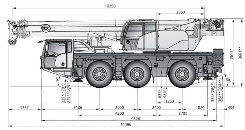Габаритные размеры автокрана DEMAG AC 55-3 - stroyone.com