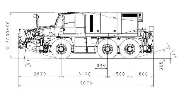 Габаритные размеры автокрана Grove GCK3045 - stroyone.com