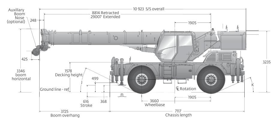Габаритные размеры автокрана Grove RT530E-2 - stroyone.com