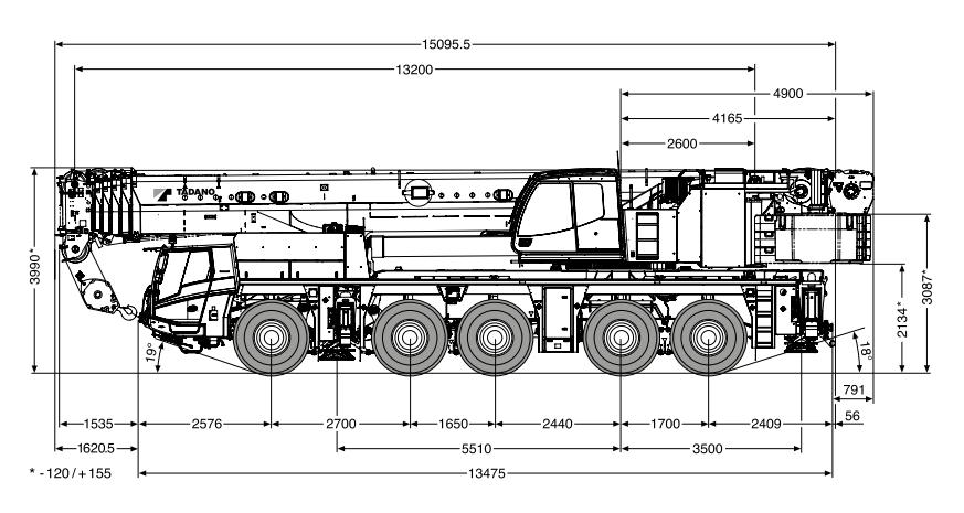 Габаритные размеры крана Tadano ATF 200G-5 Tadano ATF 200G-5 - stroyone.com