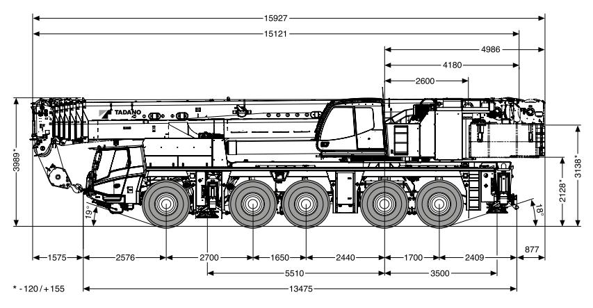 Габаритные размеры крана Tadano ATF 220G-5 Tadano ATF 220G-5 - stroyone.com