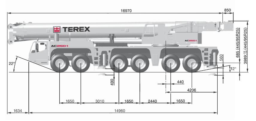Габаритные размеры крана Terex AC250-1