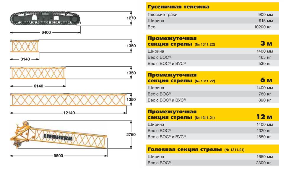 Габаритные размеры стрелы гусеничного крана Liebherr LR 1100 - stroyone.com