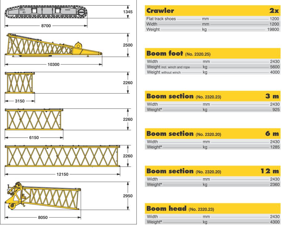 Габаритные размеры стрелы гусеничного крана Liebherr LR 1200 - stroyone.com