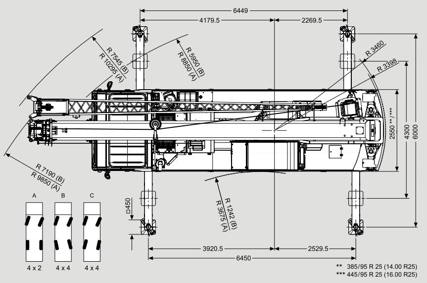 Размеры в плане автокрана Tadano ATF 40G-2 - stroyone.com