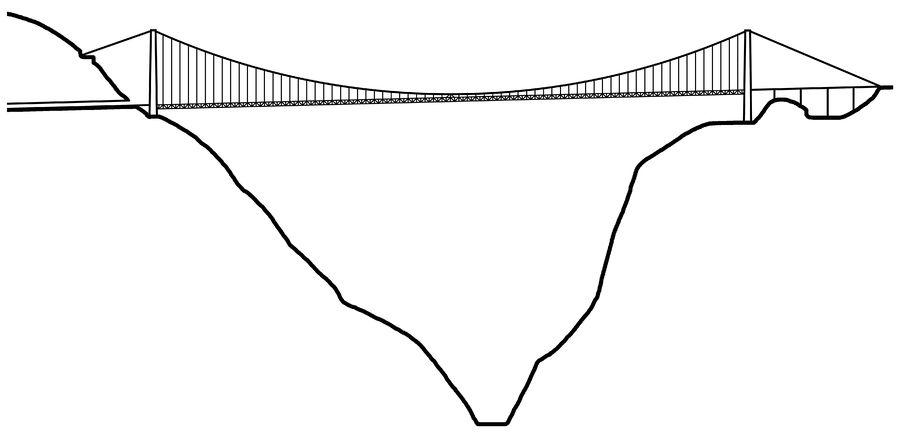 Продольный разрез висячего моста Sidu River Bridge